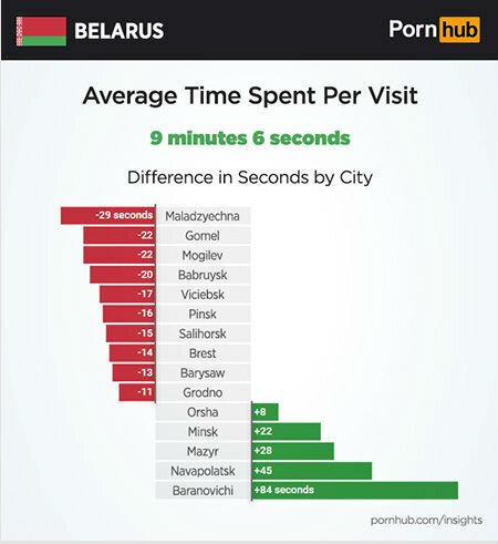 belorusskoe-porno-video-pinsk-zhestkaya-eblya-blondinki-onlayn-video