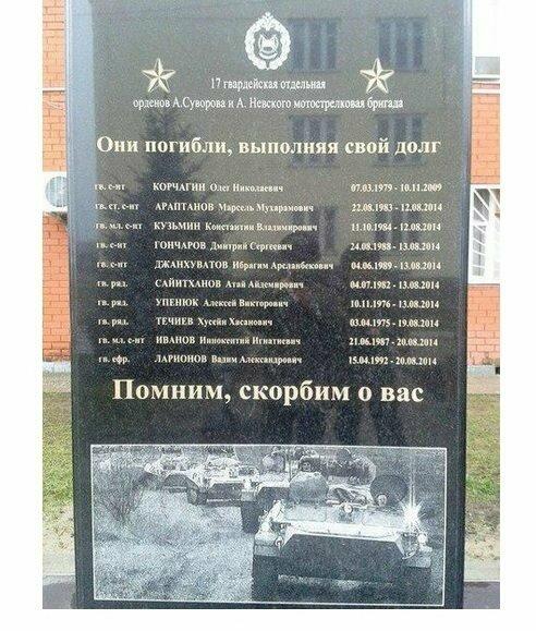 Эшелон военной техники для боевиков зашел в Антрацит, - ГУР Минобороны - Цензор.НЕТ 7602