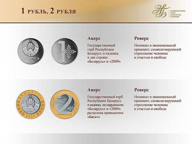 Образцы монет беларуси