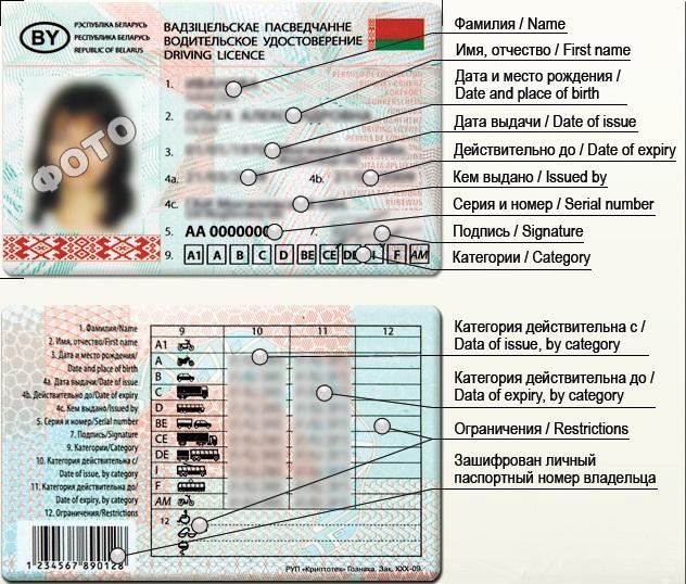 А с 29 марта со старыми правами уже не пустят за границу.  Ввести водительские удостоверения нового образца...