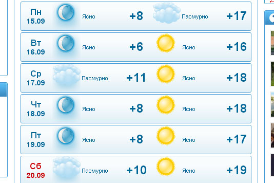 Погода первоуральск на октябрь